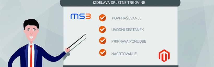 MS3 izdelava spletne trgovine